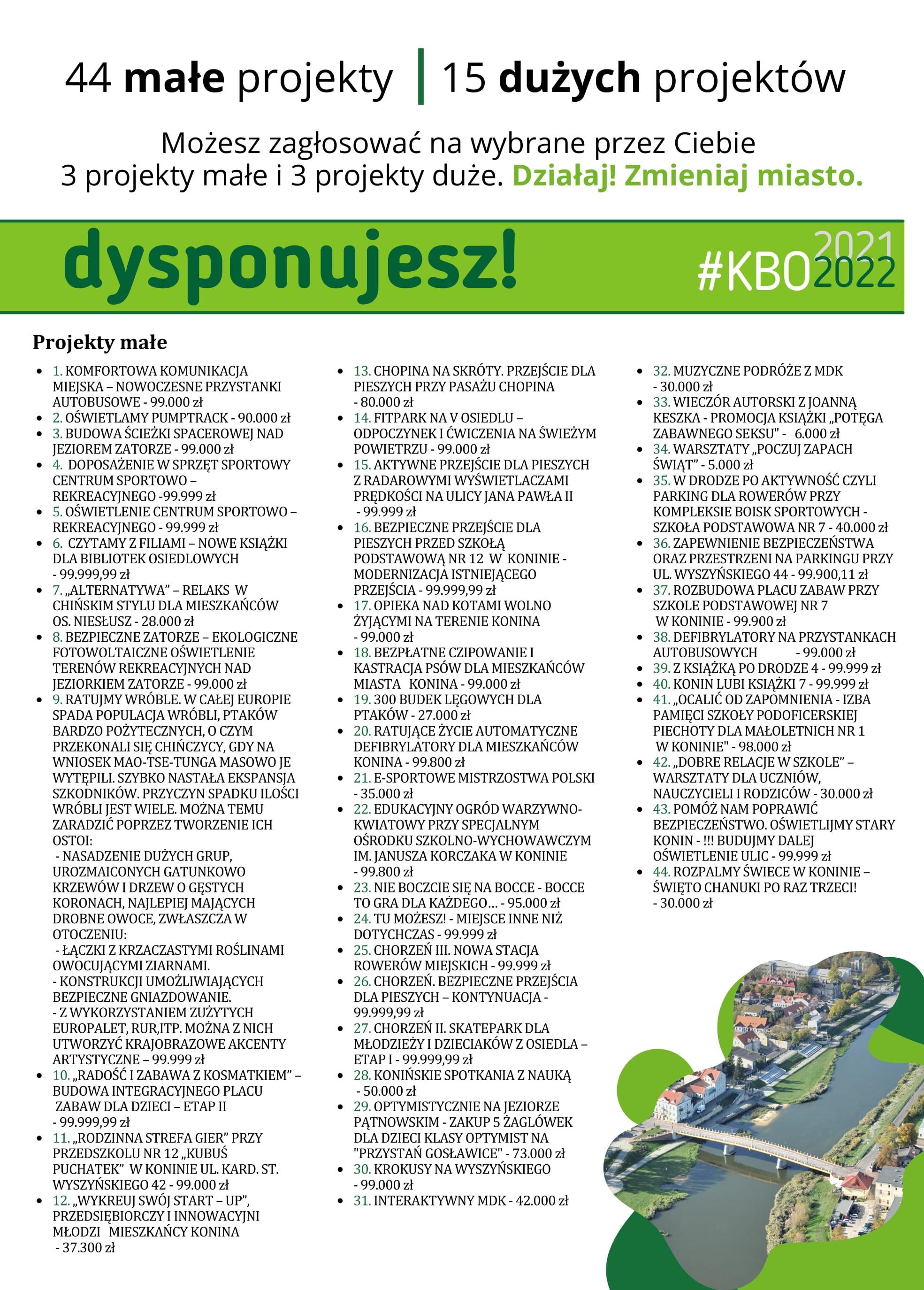 Koniński Budżet Obywatelski, 4.888 - tyle osób dziś do godz. 8:13 :-))) oddało swój głos